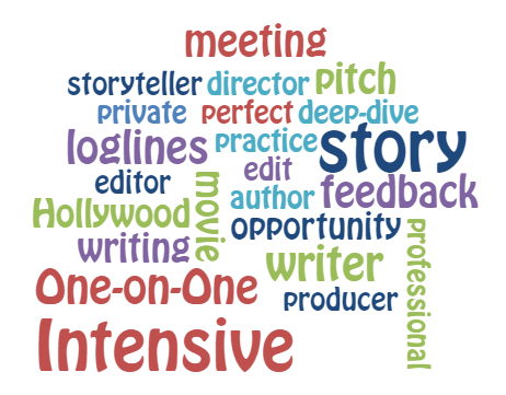 one-on-One Intensive word cloud